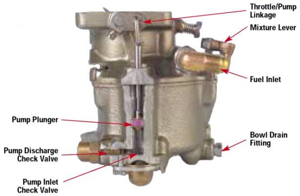 Mikuni Fuel Pump Kawasaki Engine